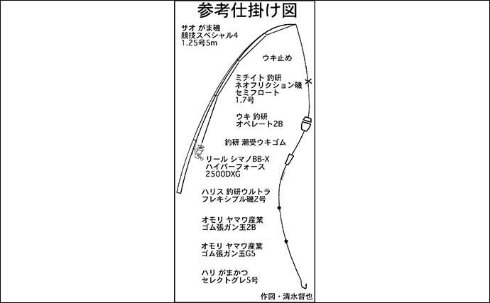 【東海2021冬】良型「寒グレ」攻略法 ウキ&ポイントの選択法とは