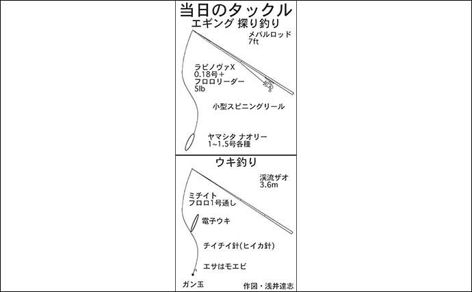 『マイクロエギング』でヒイカ40匹 初心者も連発【三重・霞ケ浦ふ頭】