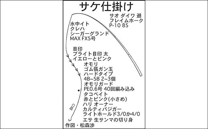 サケ『有効利用調査』釣行で75cm頭に3匹手中に笑顔【新潟・荒川】