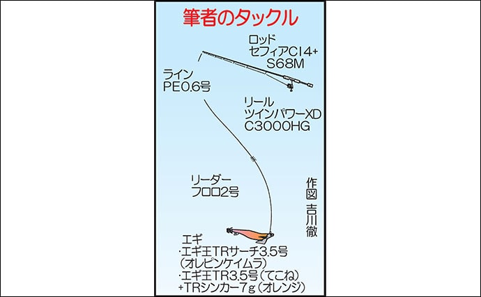 『ティップランエギング』でキロ級含めてアオリイカ8尾【佐賀・Wingar】