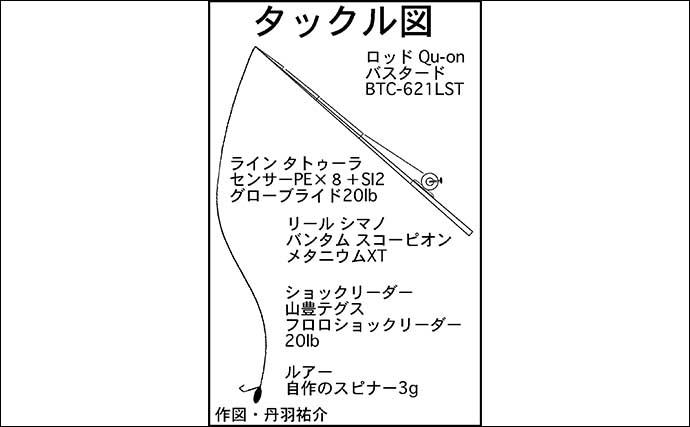冬のナマズゲームで64cm本命登場 『ガーグリング』でヒット【青木川】