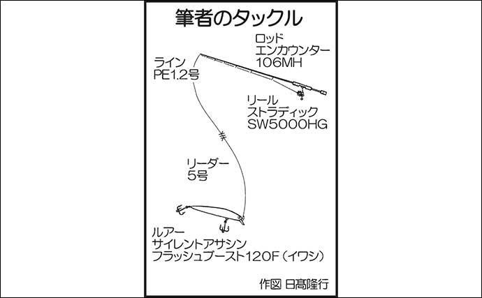 夜波止で83cm『ランカーシーバス』浮上 早巻きパターンで連発【熊本】