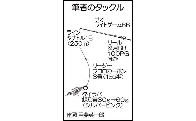「タイラバゲーム」でチヌ&イトヨリ好捕 速潮を攻略【大分・弁天沖】