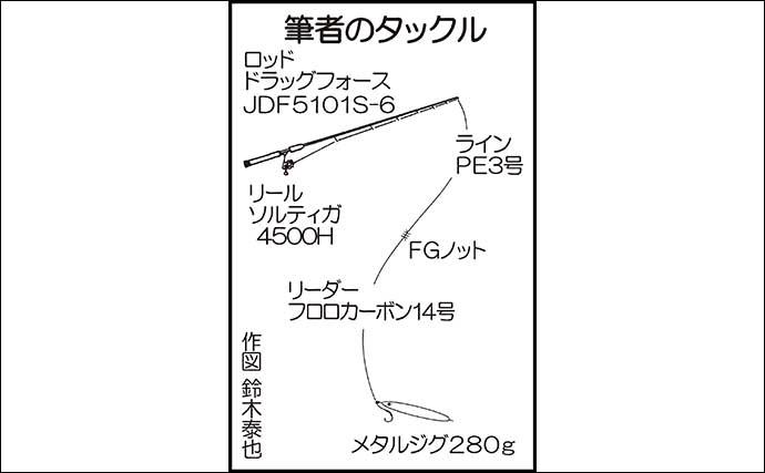 ジギングで良型青物6尾 7.5kgヒラマサ&ブリにカンパチも【福岡】
