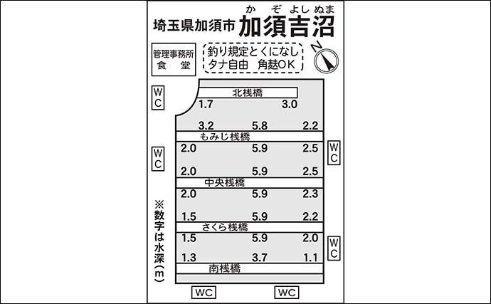 伊藤さとしのプライムフィッシング【早春のチョウチンセット:第1回】
