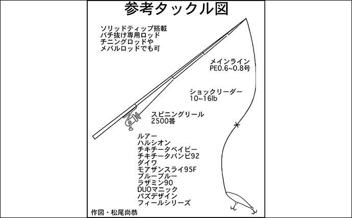 【東海2021】春の『バチ抜け』パターン「シーバスゲーム」初心者入門