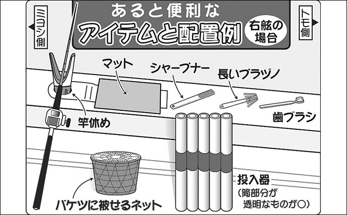 【2021関東】船マルイカ開幕 釣り方の基本から釣具の配置まで解説