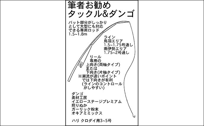 【三重2021春】イカダ&カセから狙う「乗っ込み」クロダイ徹底解説