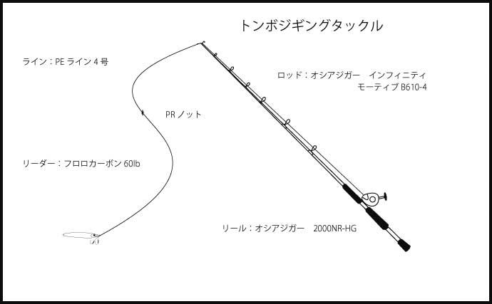 南伊豆で『トンボジギング』堪能 ビンチョウマグロ船中18本【恵丸】