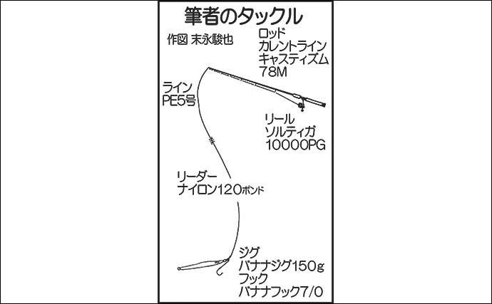 『ジグキャスト』で9kg頭ヒラマサ3尾 シャクリの「間」がキモ【長崎】