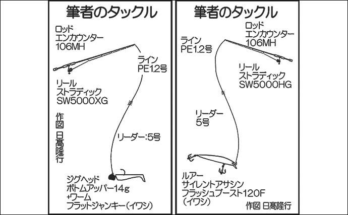 陸っぱりから93cm5.5kg『ランカー』級シーバス堂々浮上【熊本・天草】