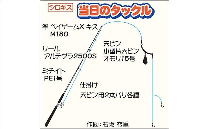 船シロギス釣りでお土産バッチリ 「小さめのエサ」が的中【東京湾】