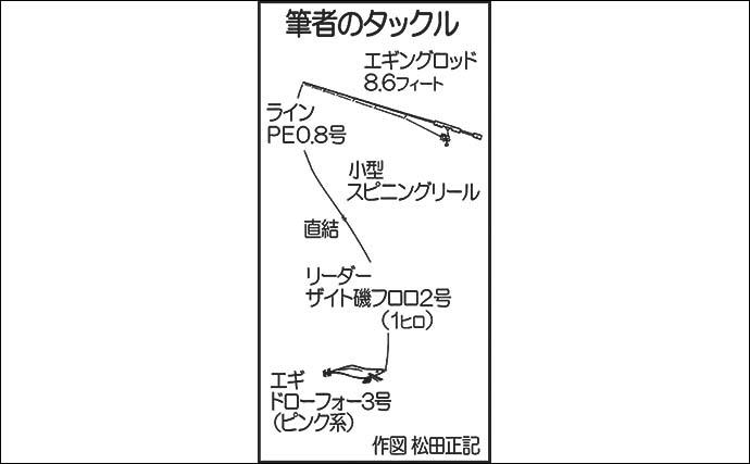 堤防エギングゲームで400g頭にコウイカ2匹 今後に好期待【熊本・宇城】