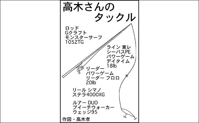 サーフヒラメゲームで50cm級 沖のカケアガリでヒット【静岡・遠州灘】