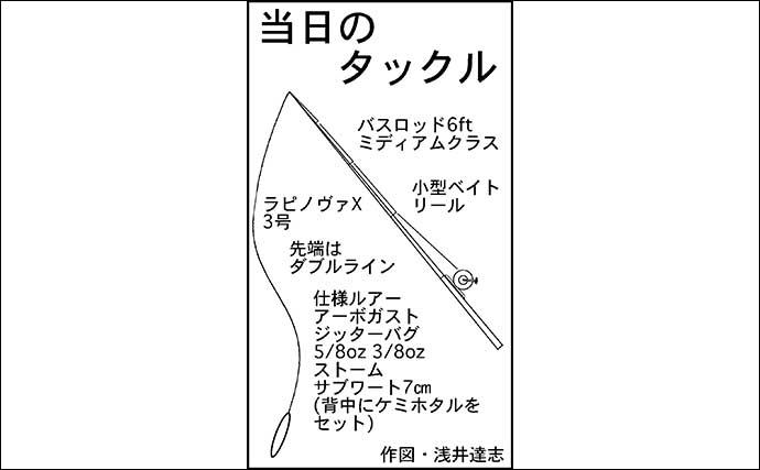 ナマズゲームで極太60cmクラス頭に3匹キャッチ【愛知・日光川】