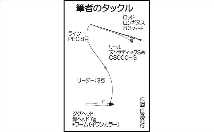 シーバスゲームで60cm級本命御用 ワームでキャッチ【熊本・天草】