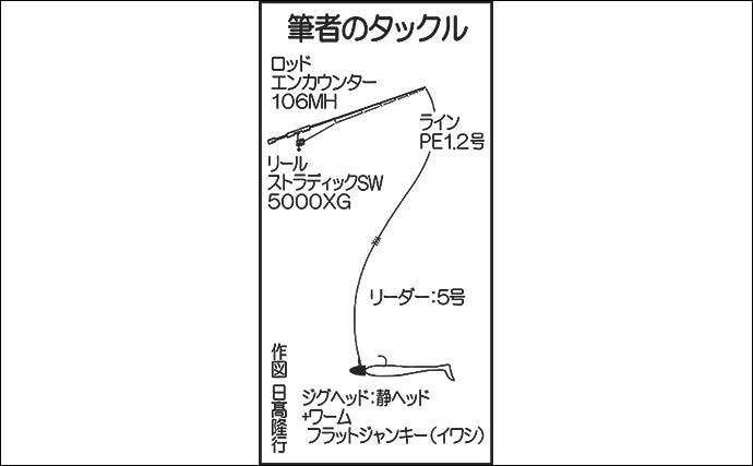 ナイトシーバスゲームで好釣 ラスト1投でメーター級【熊本・通詞島】