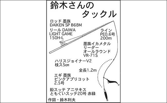 敦賀沖マイカメタルでトップ27匹 今後の最盛期に好期待【福井】