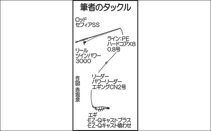 ボートエギングで1.2kg頭アオリイカ5匹 メリハリある誘いがキモ【福岡】