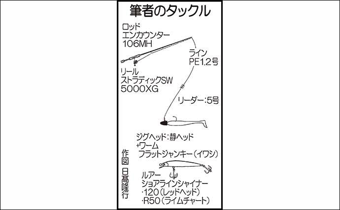 シーバスゲームで95cm超え『ランカー』連発 雨の濁りで高活性【熊本】