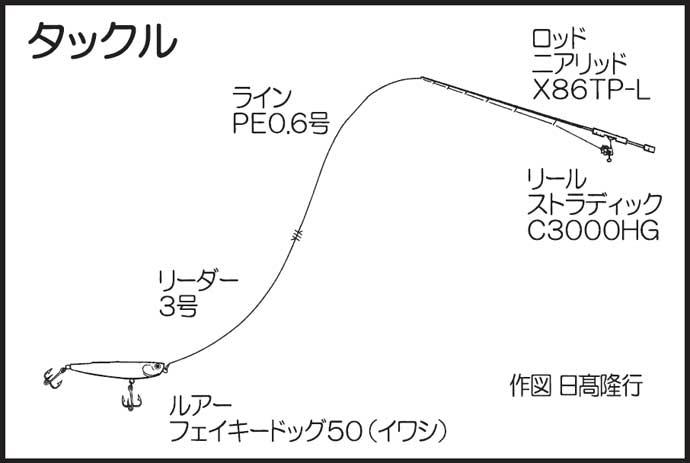 河川で『デイチニング』ゲーム ドッグウォークに40cmキチヌ【熊本】