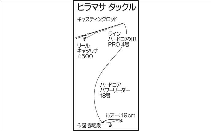 キャスティングヒラマサゲームで10kgオーバー初キャッチに歓喜【福岡】