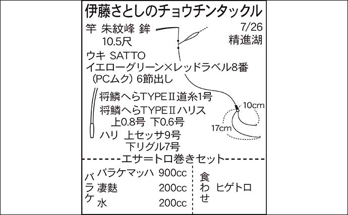 伊藤さとしのプライムフィッシング【ヒゲトロでトロ巻きセット:第1回】