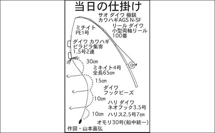夏カワハギ開幕戦で本命9匹 24cm頭に型揃いで強い引きを堪能