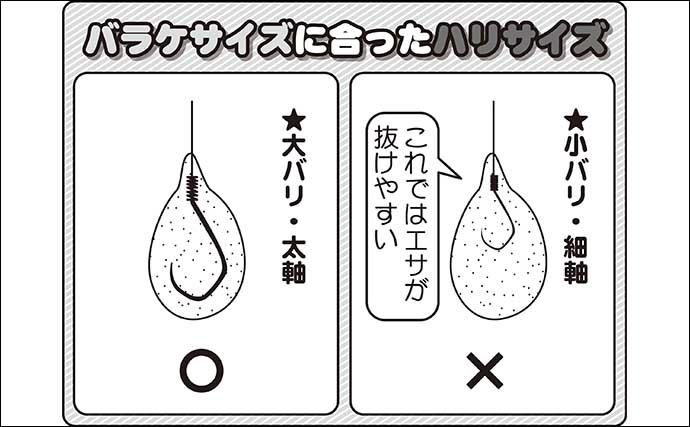 伊藤さとしのプライムフィッシング【『一発』を使った角麸セット:第2回】