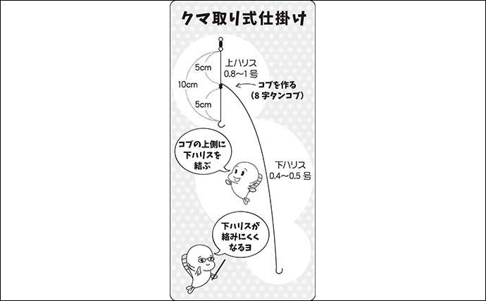 伊藤さとしのプライムフィッシング【『一発』を使った角麸セット:第4回】