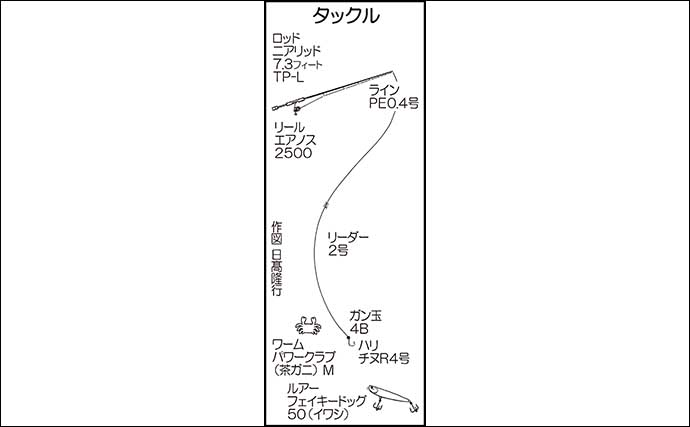 リバー「チニング」ゲームで45cmチヌ2尾 ワームとトップ使い分けて手中