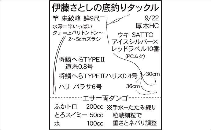 伊藤さとしのプライムフィッシング【両ダンゴの底釣り:第1回】